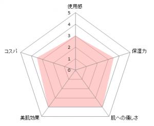 HANAオーガニックウェアルーUV図